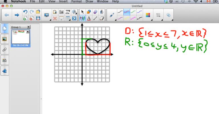 Domain and Range Lesson Teaching algebra, Functions