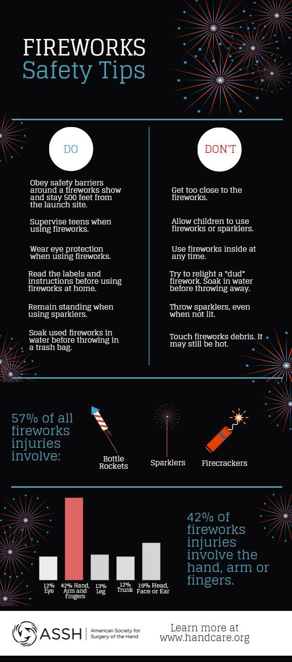 how to use fireworks safely