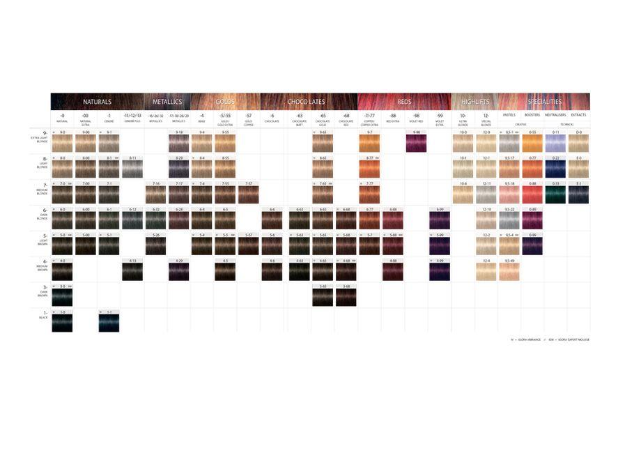 Igora Royal Product Range Color Chart Hair Colors Pinterest