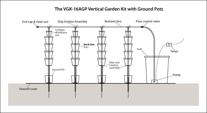 vertical garden diagram