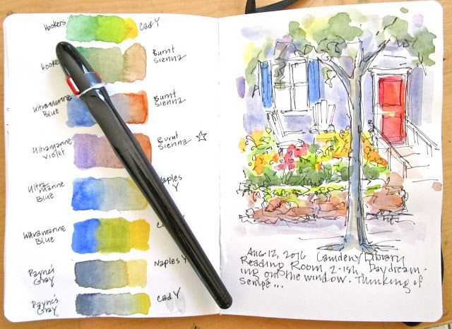 Studying Sketching And Watercolor Painting With Images Sketch