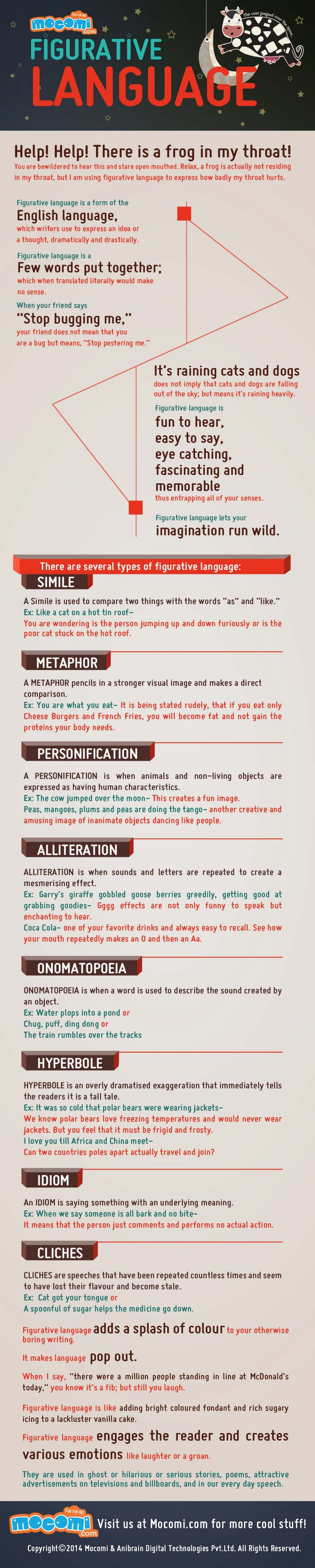 Visual Mocomi Figurative Language Infographic This Infographic Doesn T Just Give Examples Of