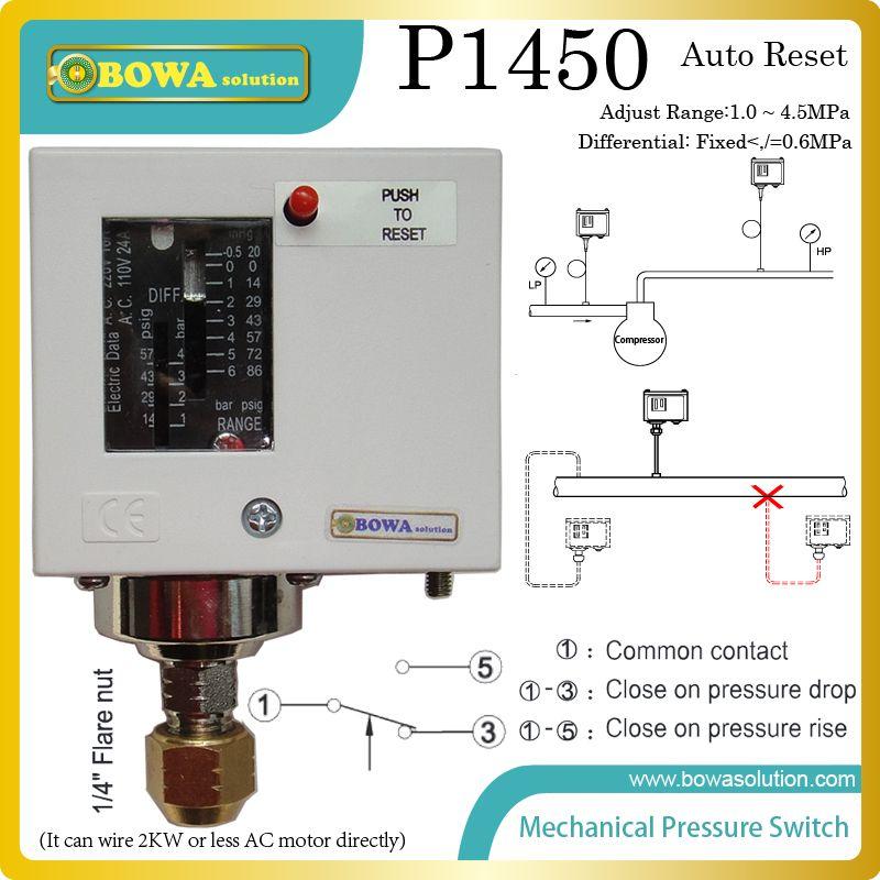 furnace air flow gauge