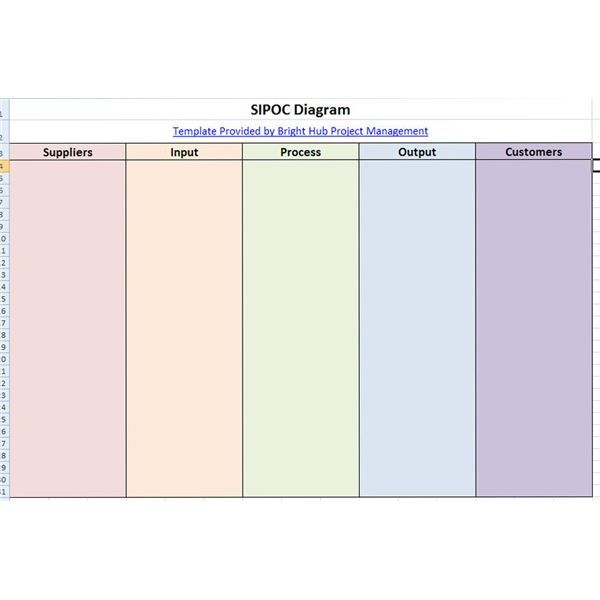 Sipoc Diagram   Sharifa    Diagram Template And