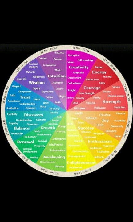 Colour Wheel Shiny Happy Colors Pinterest Color Wheels