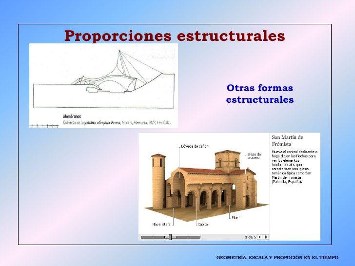 Proporciones estructurales                          Otras formas                      estructurales                           GEOME...