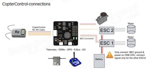 openpilot cc3d flight controller staight pin stm32 32 bit flexiport rh pinterest com