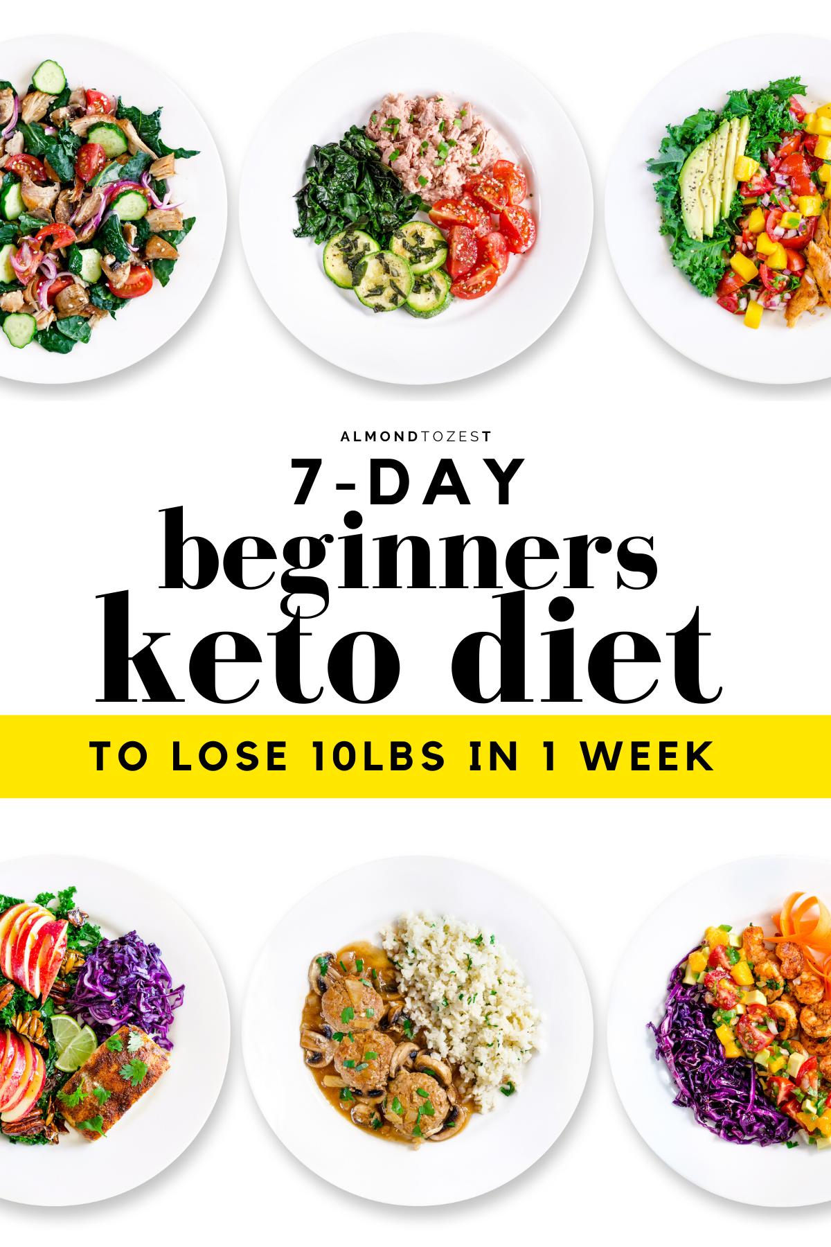 Keto Diet Week Plan