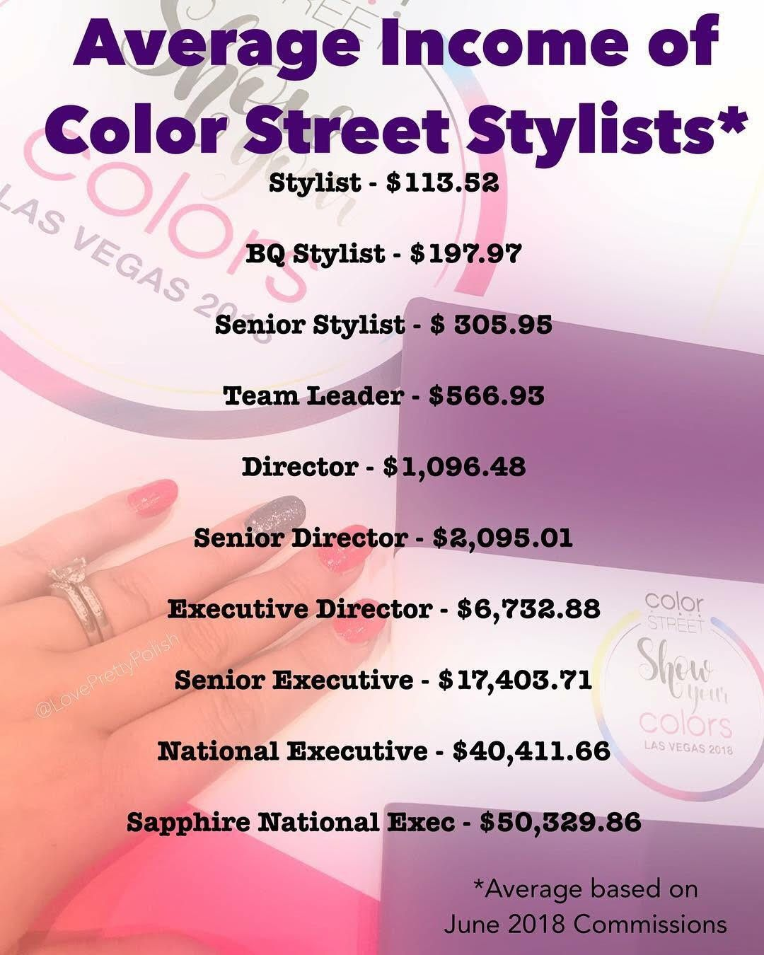 Thinking of Joining a Direct Sales Company? Try Color