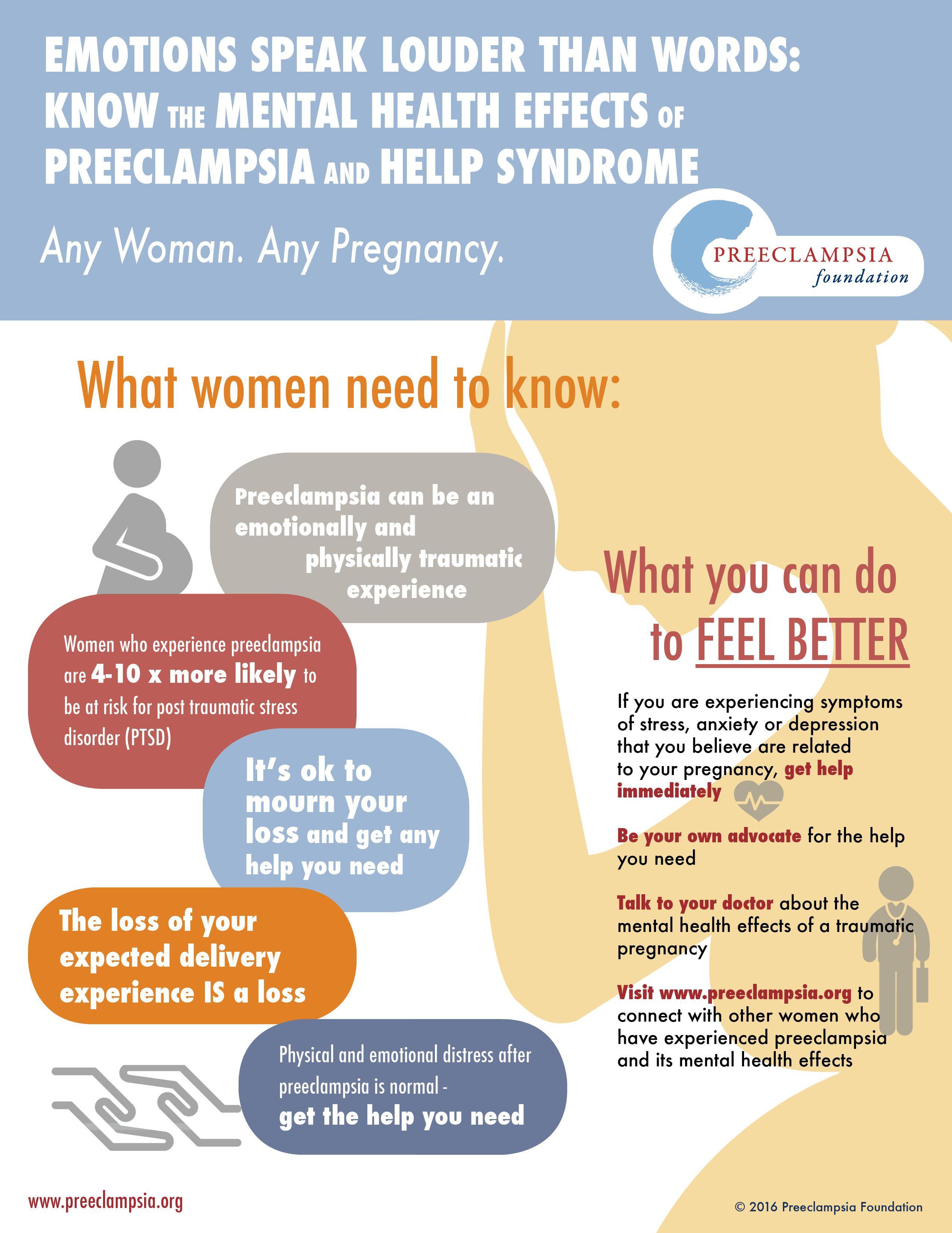 Preeclampsia Awareness Month  Educational Infographics -5604