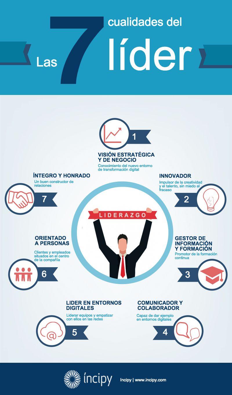 Infografía | Conoce las siete cualidades que definen a un líder en ...