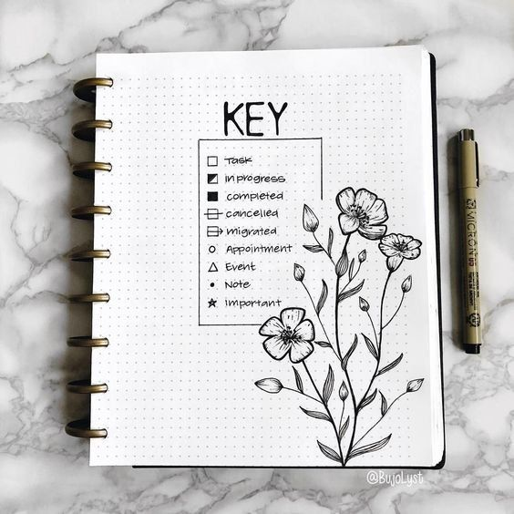 14 Magnificent Bullet Journal Keys And Hacks To Use Them #bulletjournaling