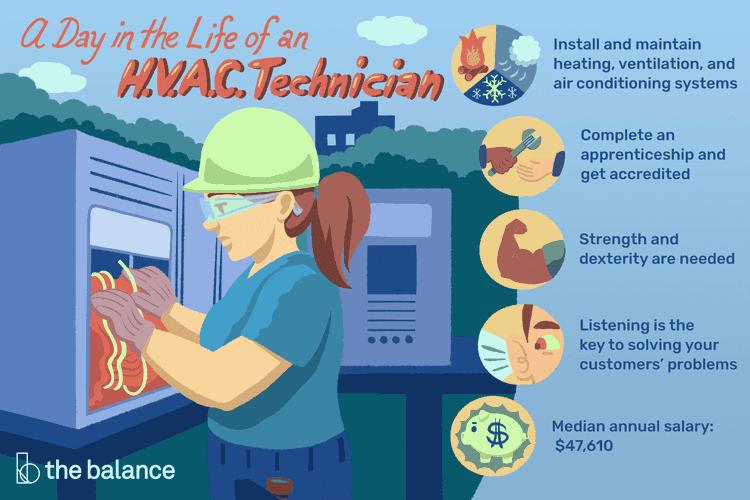 HVAC Technician Job Description Salary, Skills, & More in