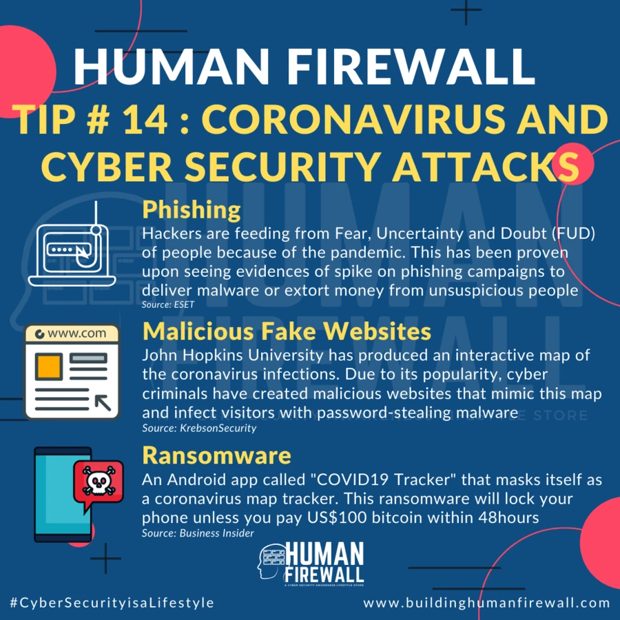 Awareness Human Firewall A Cyber Security Awareness Lifestyle Store Cyber Security Awareness Cyber Security Education Cyber Security