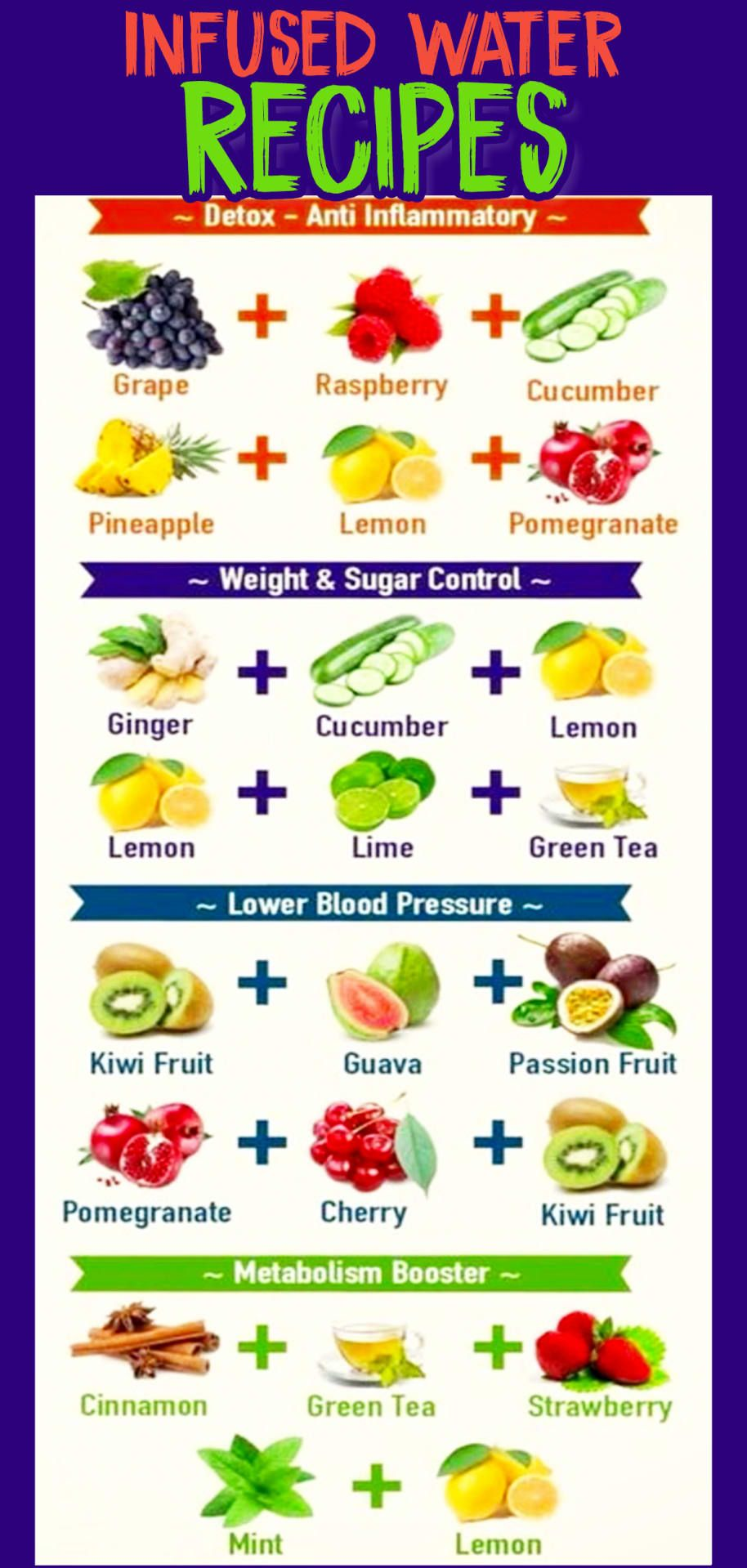 infused water recipes and benefits - how to make fruit