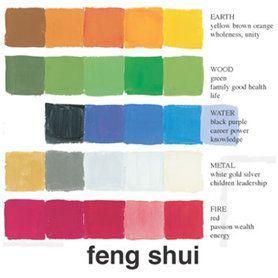 Le Feng Shui et les couleurs Souvent évoqué en Feng Shui, le thème ...