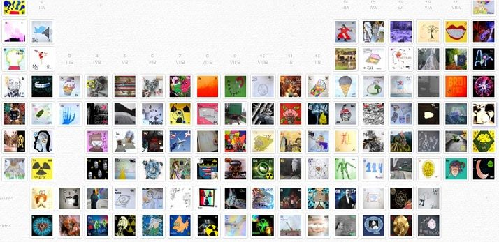 Tabla periódica de los elementos del Proyecto ARTómico Filosofía - best of que uso tiene la tabla periodica de los elementos quimicos