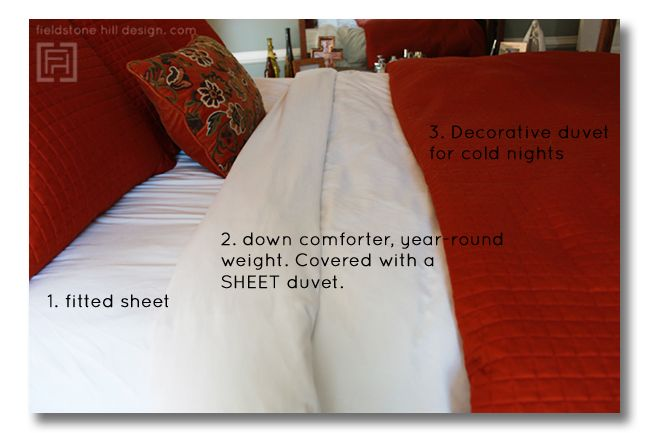 Down Comforter Bedding On Pinterest Queen Size Bedding