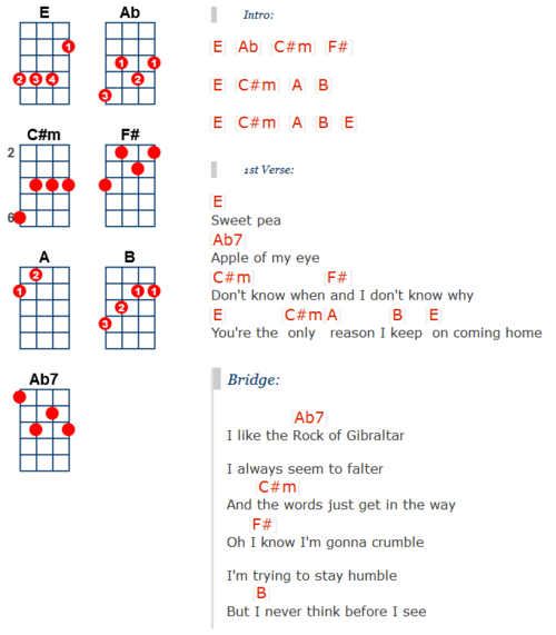 Sweet Pea Chord Diagrams-Amos Lee | Uke It Up | Pinterest | Ukulele ...