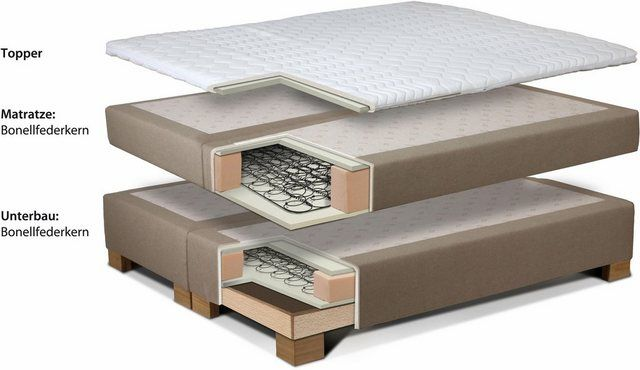 Photo of Buy Maintal box spring bed »Flair«, piping on the headboard, 3 types of mattress, 2 degrees of hardness online OTTO