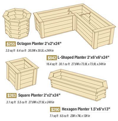 Naturalyards Com Build A Raised Garden Garden Planter Boxes Planter Boxes Garden Box Plans