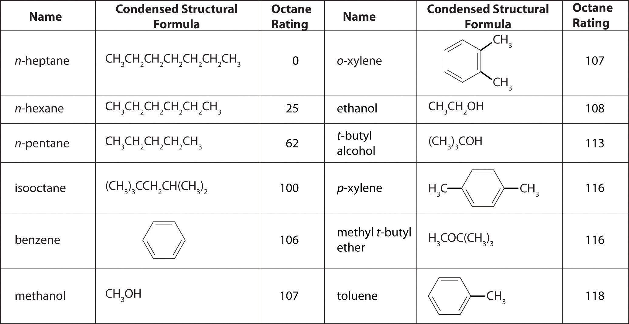 Electron Dot Symbol Periodic Table