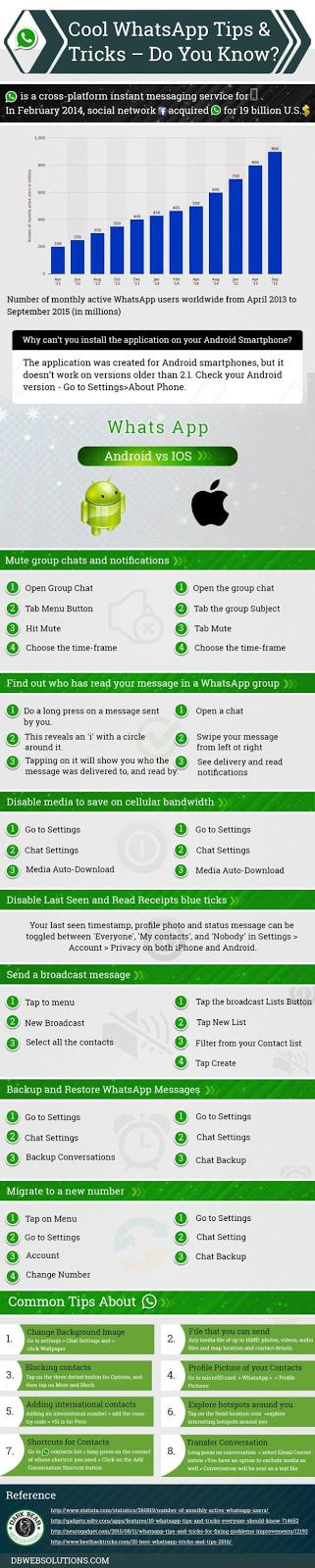 [Tutorial] 15 funciones de WhatsApp que quizás todavía no