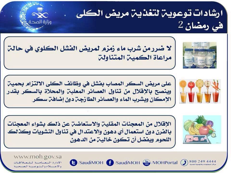 تغذية مريض الكلى في رمضان Diet Shopping