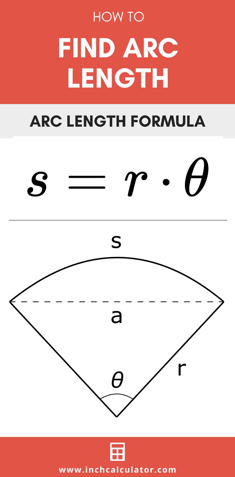 Arc Length Calculator Inch Calculator Studying Math Math Measurement Physics And Mathematics