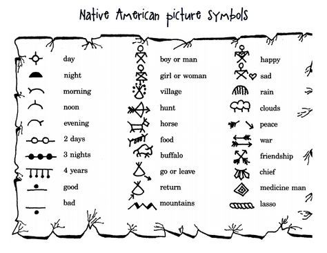 Native American Picture Symbolspdf Google Drive Education That