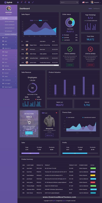 Splink Admin Bootstrap 4 Responsive Webapp Dashboard
