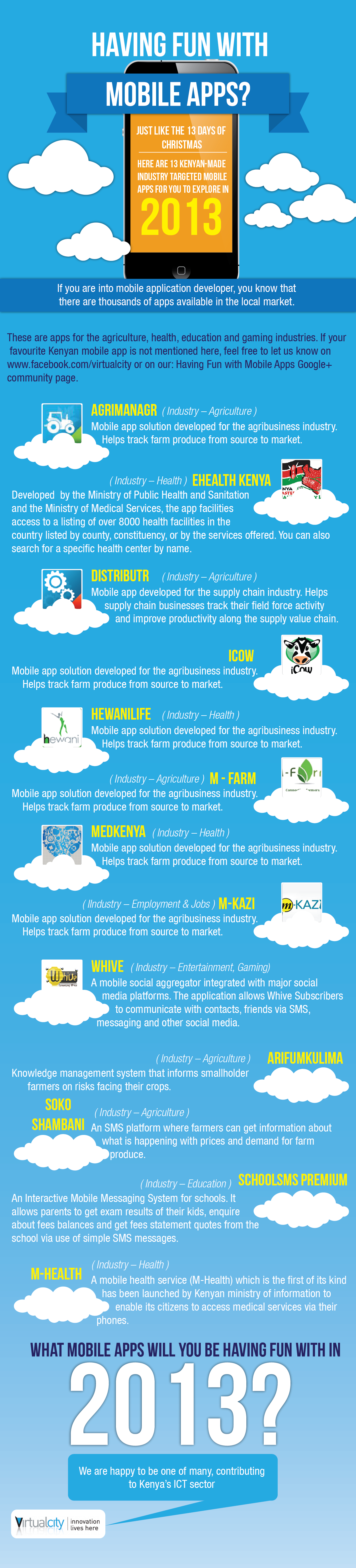Let us know what you think of our list of the cool apps that Android phone  users in Kenya have been having fun with in 2012.  We narrowed it down to 13 (just to keep our infographic at a realistic length, and 13 is a cool number too:-) ). If we left  out any other apps, feel free to let us know in our comments section or on our Twitter and Facebook pages.