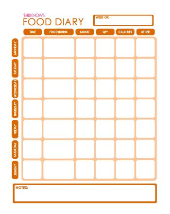 Food diary to-go | Food diary