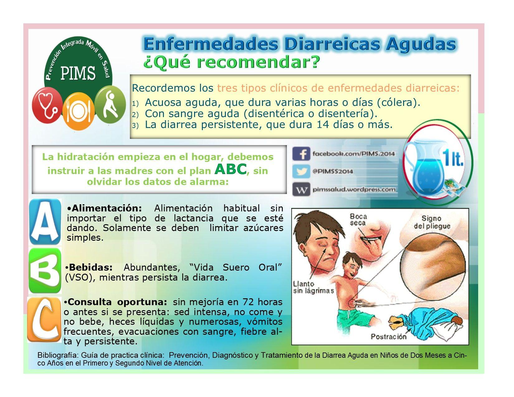 Pin En Procedimientos Espeficifos Programa De Salud Del Nino De 0 A 9 Anos
