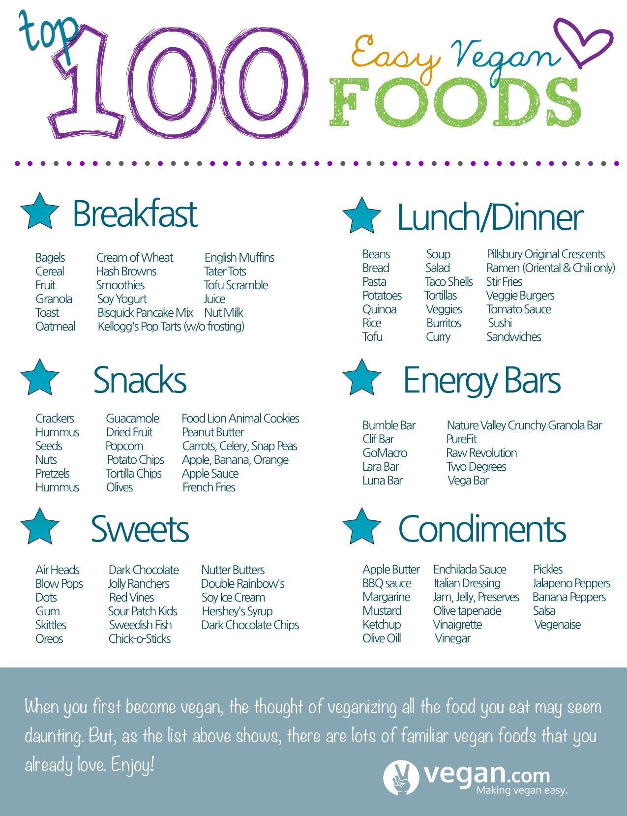 A List Of 100 Easy Vegan Foods Brought To You By Vegan Com