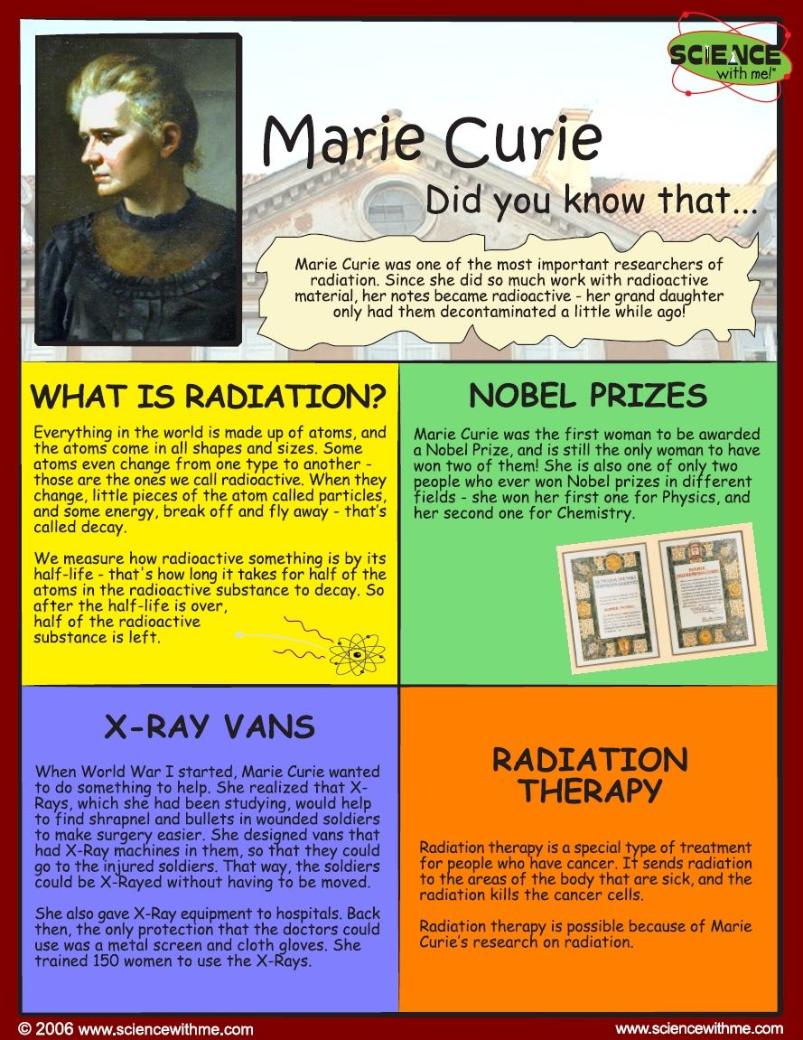 marie curie short biography essay The term radioactivity, which describes the phenomenon of radiation caused by  atomic decay, was in fact coined by marie curie in her husband's laboratory,.