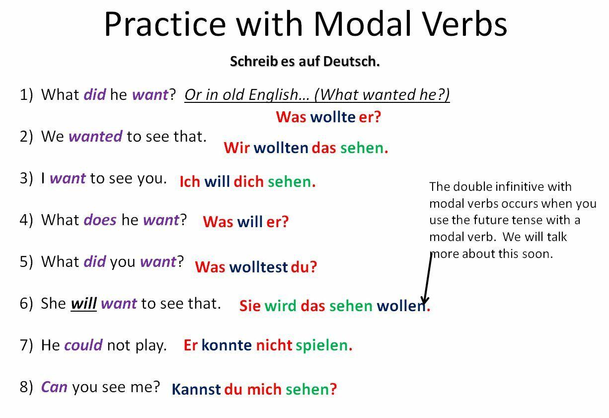 Modal Verbs Learn German German Language Learning Math Worksheet [ 841 x 1226 Pixel ]
