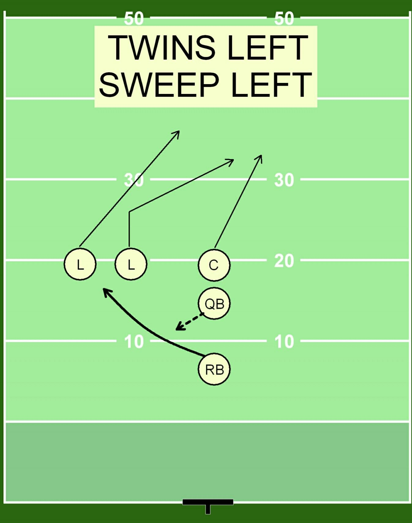Pin By Double T On Coaching Flag Football With Images Flag