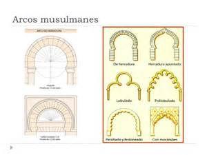 Arco Mudejar Architecture History Architecture Sketch Architecture Old