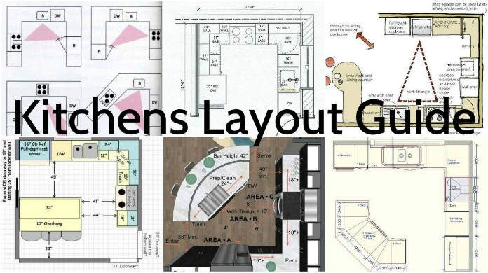 Placement of the furniture in coffee shops, dining rooms and - plan cuisine restaurant normes