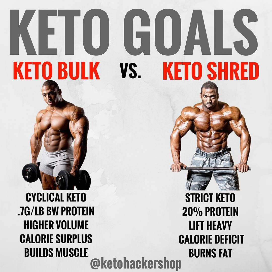 gaining muscle mass on ketogenic diet