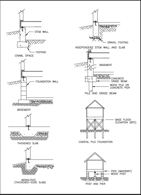 Uniform Building Code Stairs Construction For Small Spaces