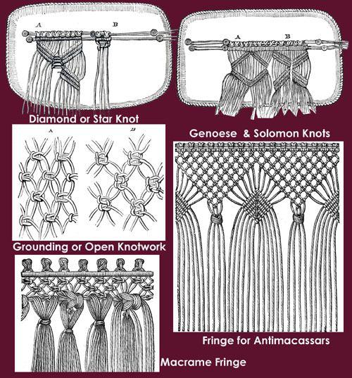 macrame knots basket google search macrame knotted fringe pattern pinterest. Black Bedroom Furniture Sets. Home Design Ideas