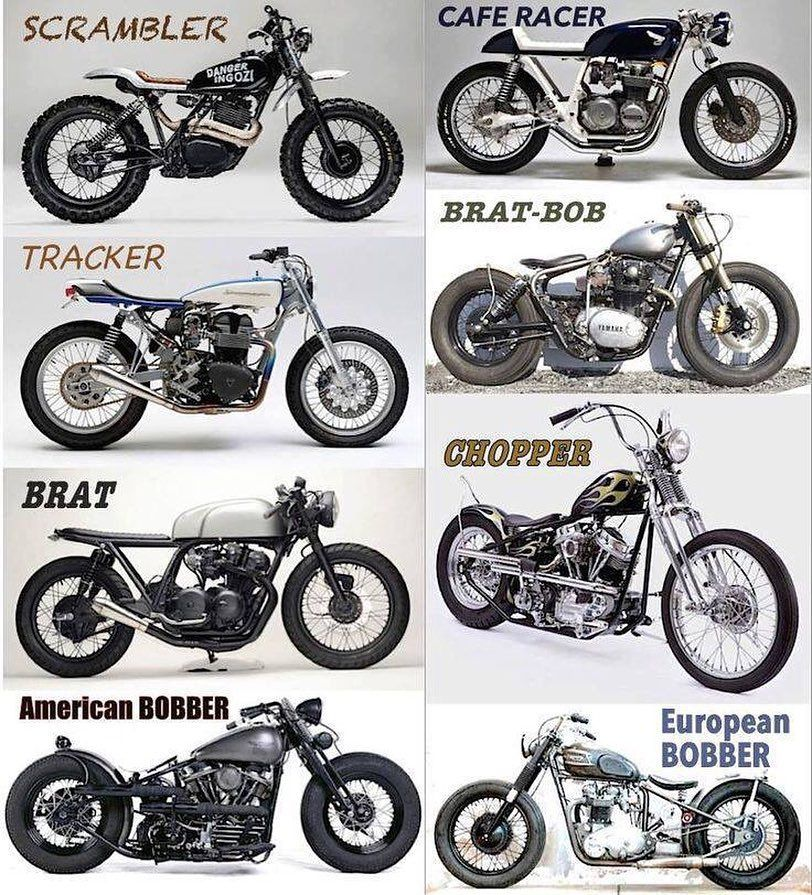 Thank You For Helping Our Cafe Racer Facebook Hit 700000 Built