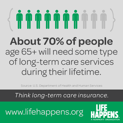 Long Term Care Insurance Can Ensure You Won T Drain Your Life And
