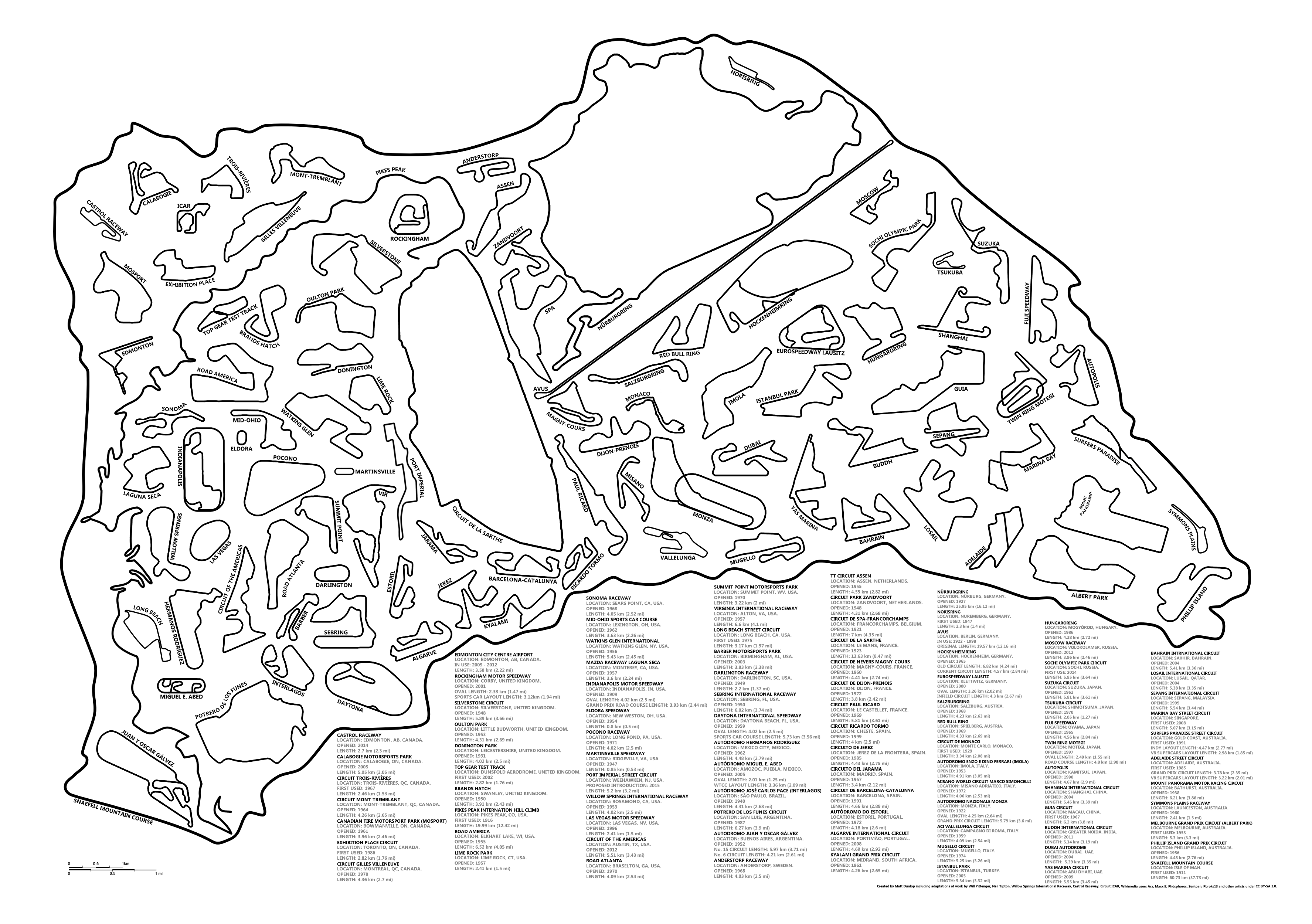 Amazing Graphic Shows How Every Great Race Track Fits Inside This One Race Track Isle Of Man Racing