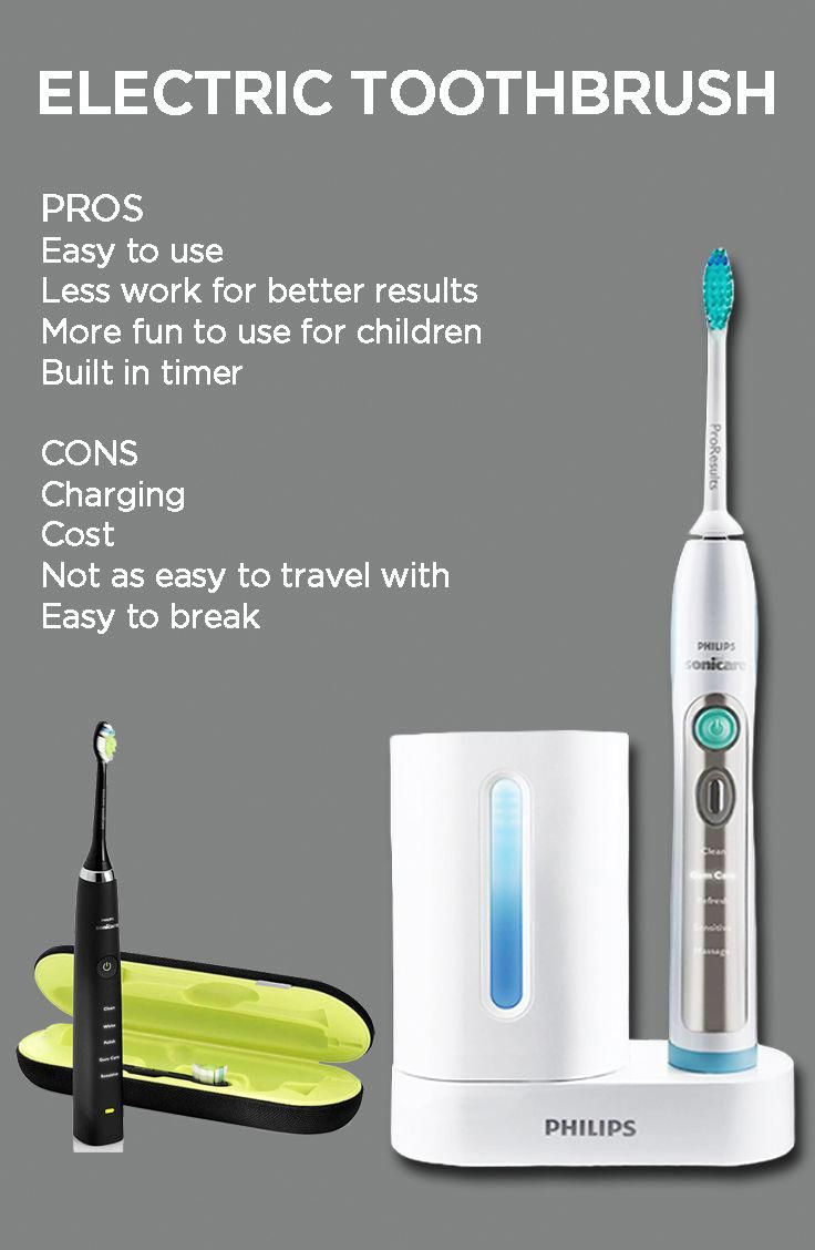 Electric toothbrush has given an easy access to the people