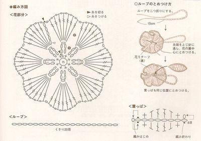 Japanese Flower Shawl | Craft Divas