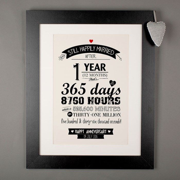 First Year Wedding Anniversary Gift Ideas: Personalised Print - After 1 Year
