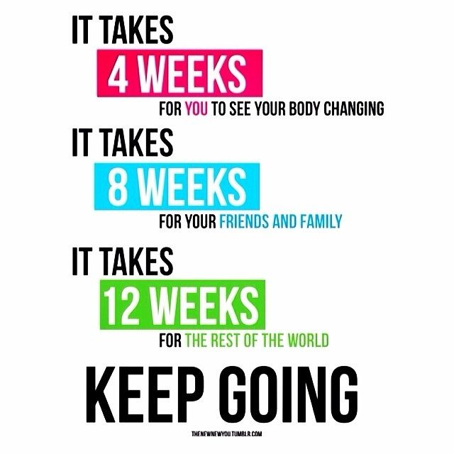 Image result for keep going workout quotes